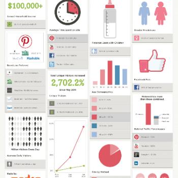 Pinterest-Facts-Infographi.jpg